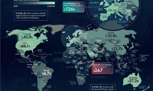 GDP Moscow cao gấp 3 lần Hà nội, vượt trội so với các nước láng giềng